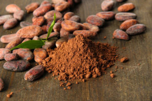 Darstellung Kakao